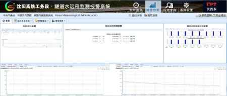 辽宁隧道水位远程监测预警系统