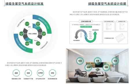 绿吸空气系统售后